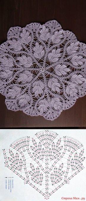 Pin von Karin Fiege auf Häkeln | Pinterest | Deckchen, Häkeln und ...