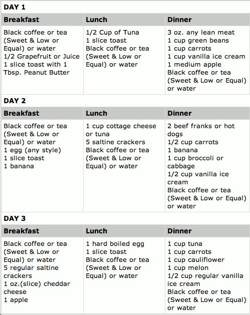 3 day military diet i always do this a couple days before an event just to slim down
