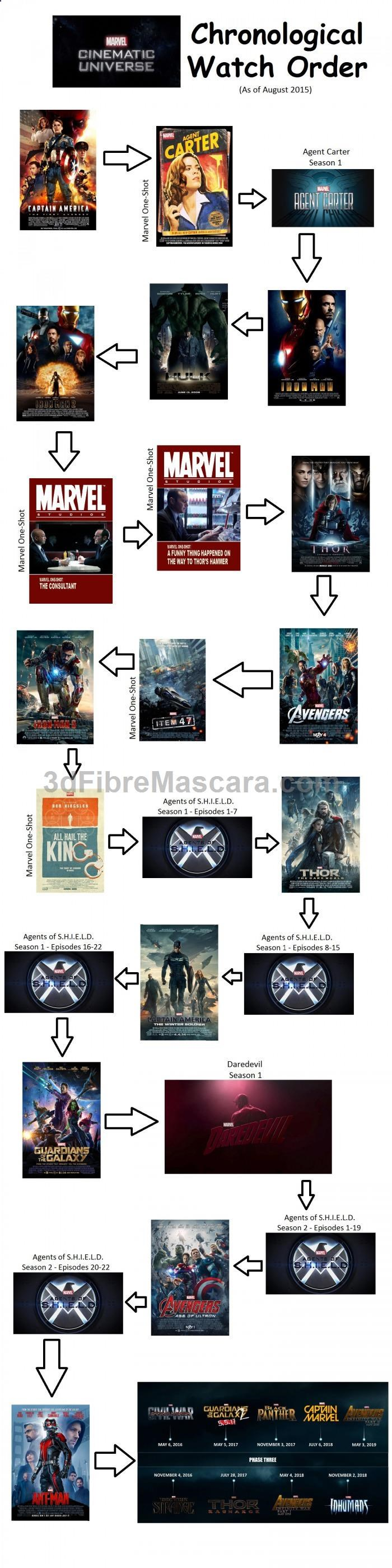 Graphic Shows How To Watch Every Marvel Cinematic Universe Film and TV Show in Chronological Order — GeekTyrant #movie #movies #newreleases #cinema #media #films #filmreviews #moviereviews #television #boxsets #dvds #tv #tvshows #tvseries #newseasons #season1 #season2 #season3 #season4 #season5