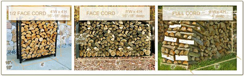 Face Cord Vs Full Cord Of Firewood Northline Express Backyard Garden Wood Firewood