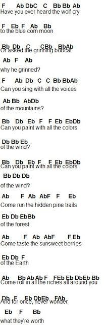 Flute Sheet Music: Colors Of The Wind | Sheet music | Pinterest ...