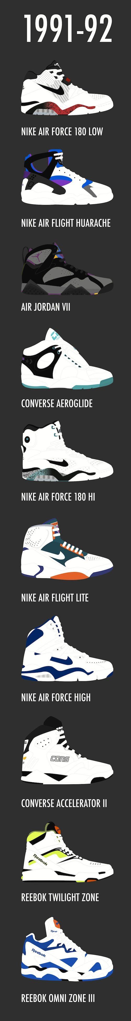 1991 Nike Catalog | Zapatillas sneakers en 2019 | Zapatos