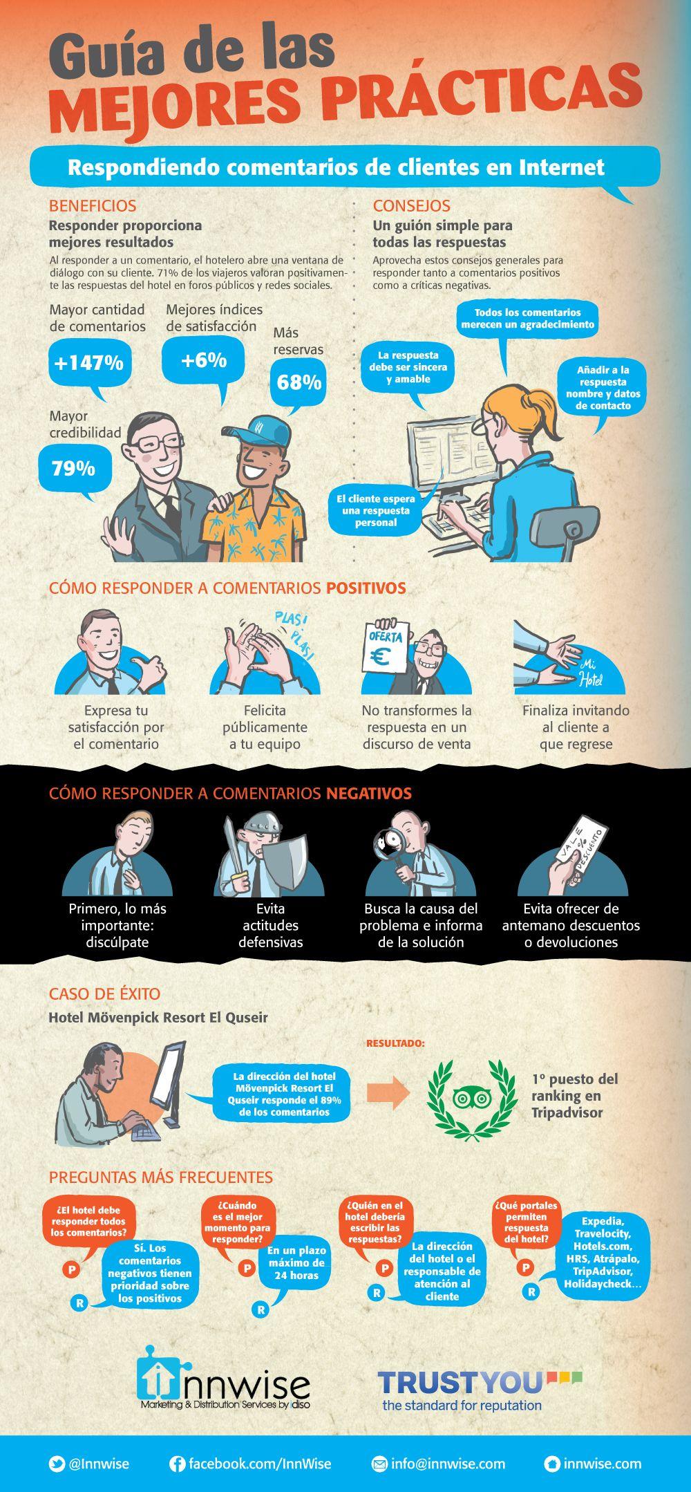 """[infografia] """"Guia de las mejores practicas respondiendo comentarios de clientes en internet"""" Dic-2012 por Innwise.com -  Hotel Reputación online"""
