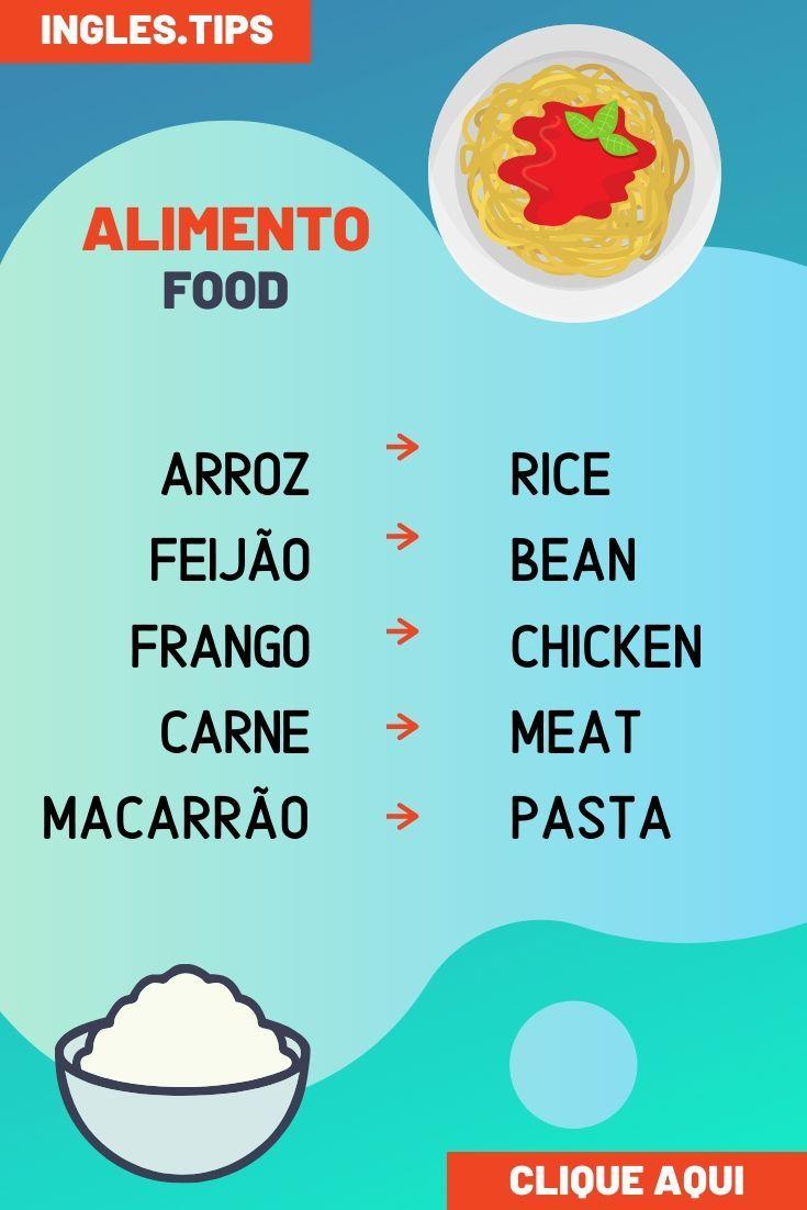 Alimentos Em Ingles Vocabulario Em Ingles Ingleses Ensino De