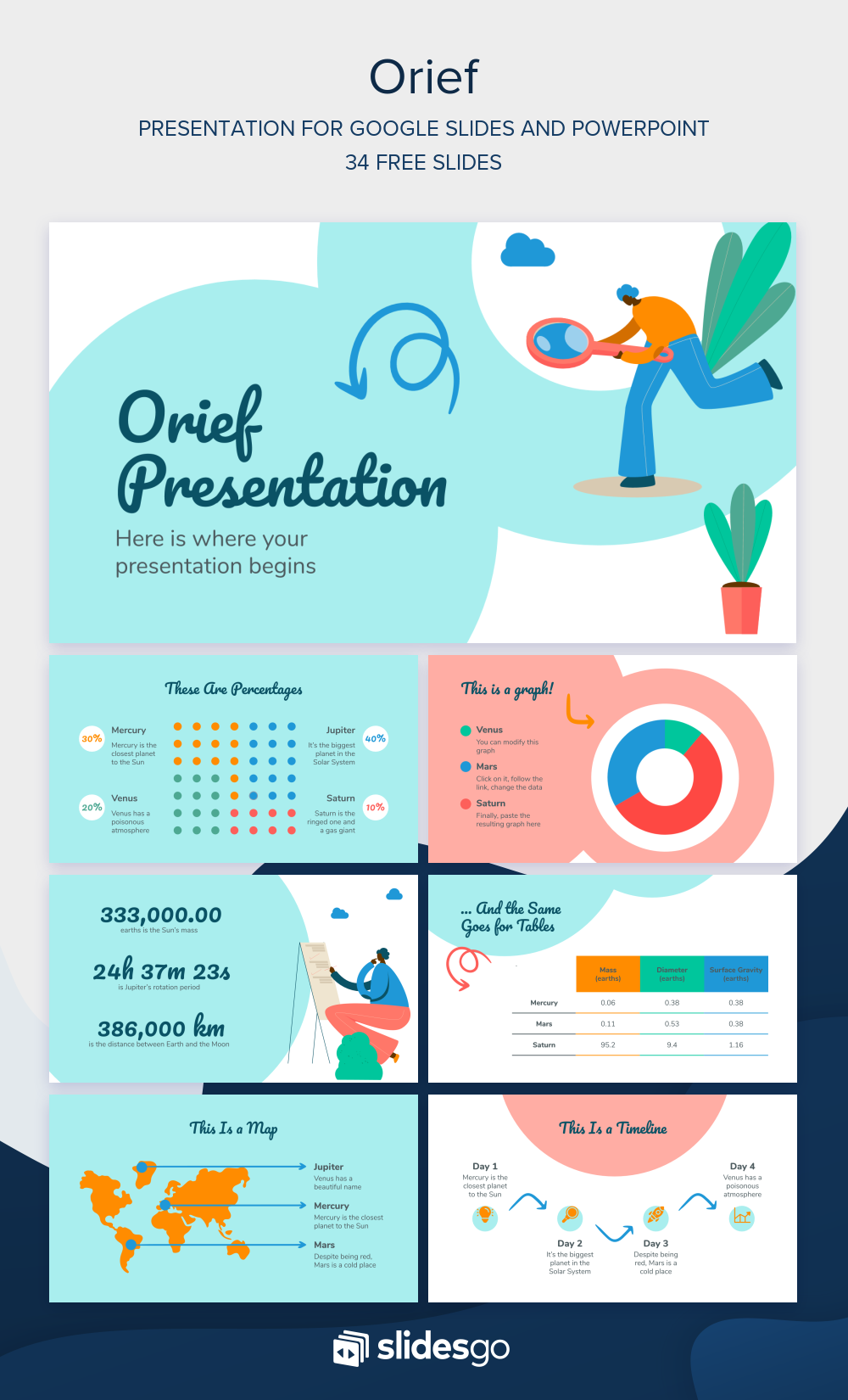 Design A Funny Presentation That Stands Out From The Rest By Downloading And Cust Poster Presentation Template Powerpoint Templates Powerpoint Design Templates