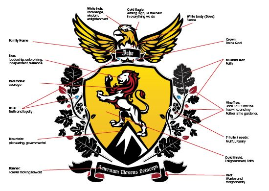 family crest google search coat of arms pinterest