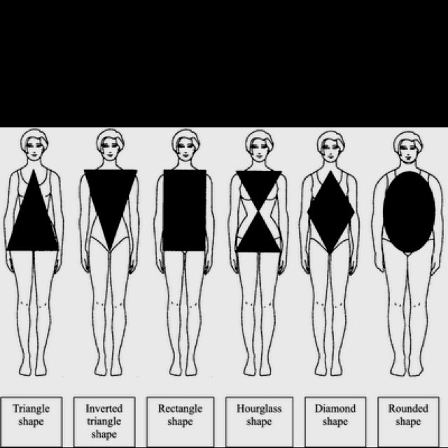 What shape are you | Body types women, Body shapes, Petite ...