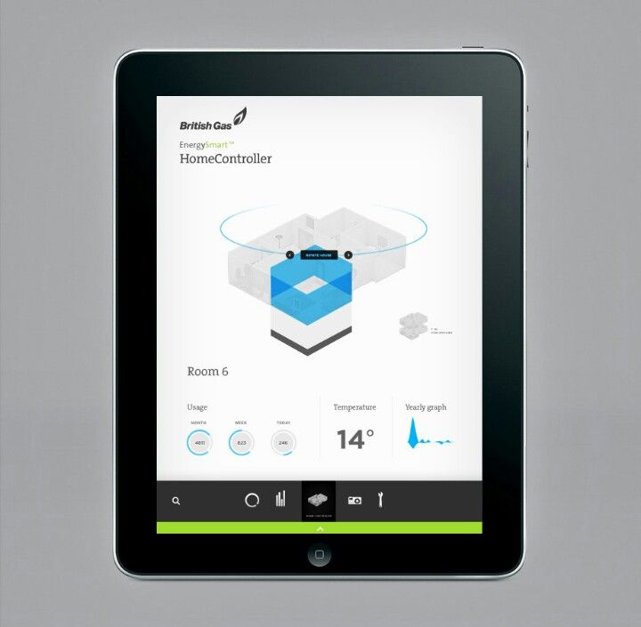 British Gas EnergySmart Home Controller - IPad