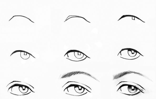 How To Draw Eyes Beginner