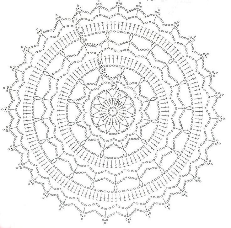 little treasures  crochet mandala free pattern
