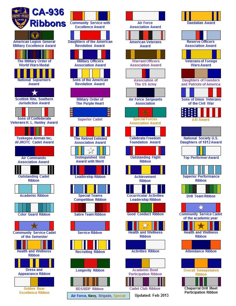 Army Jrotc Ribbons
