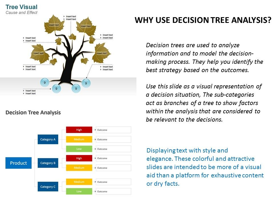 Creative Use Of Powerpoint Decision Trees For Analysis And