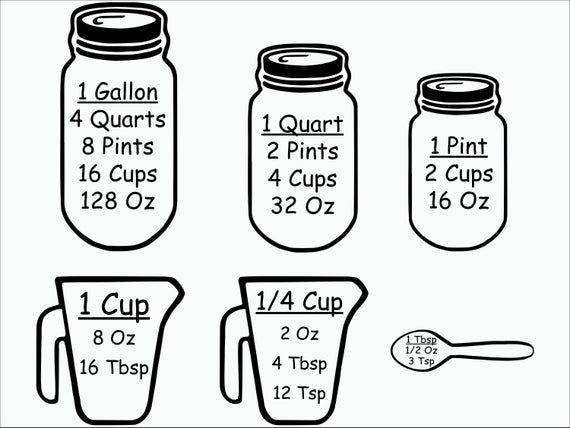 Download Kitchen conversions svg/ Measurement chart svg ...