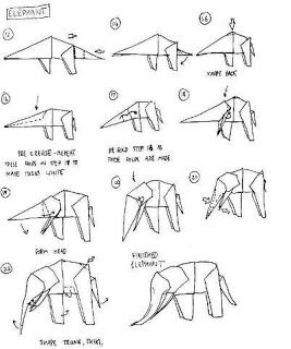 Elephant Part 2