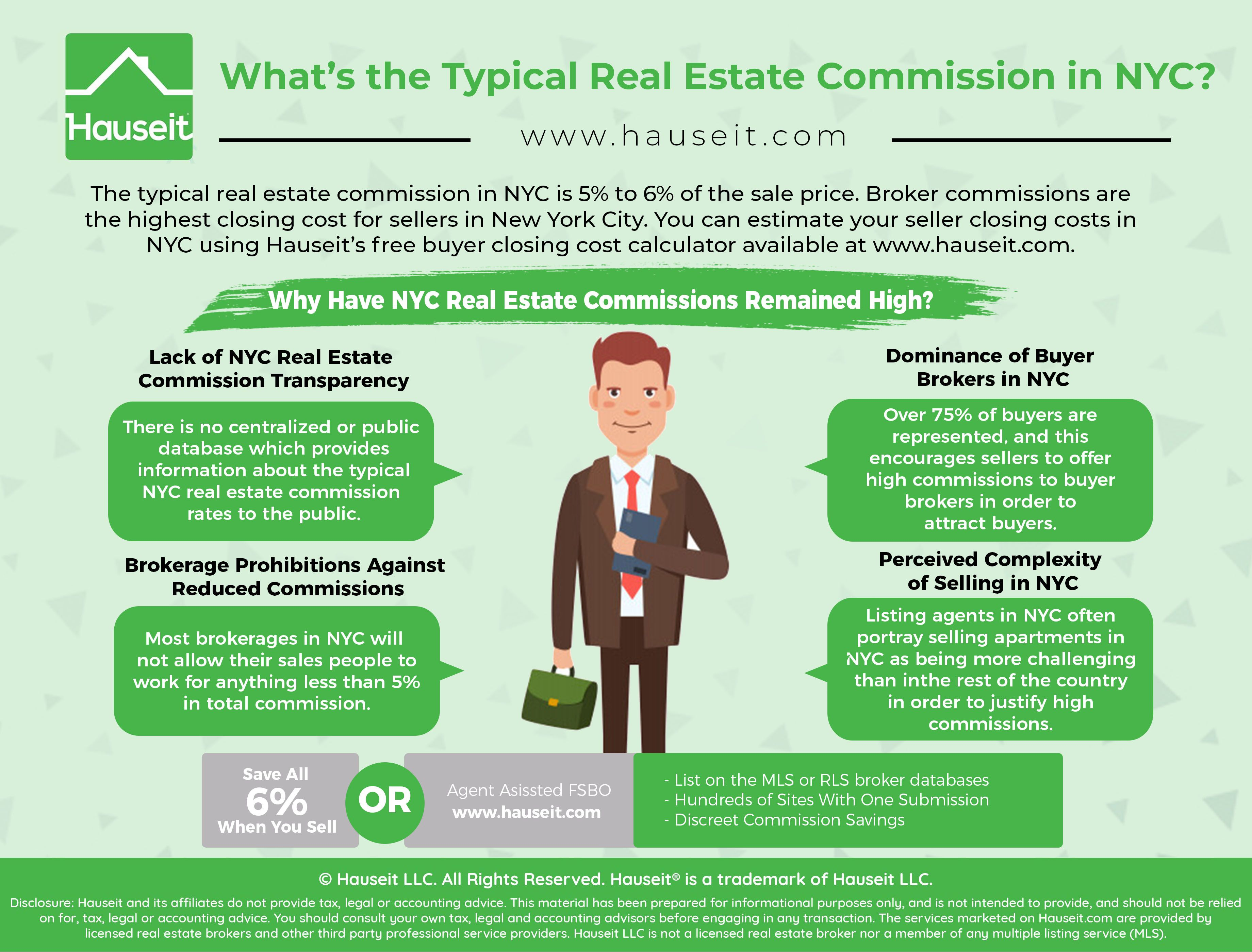 Typical-Real-Estate-Commission-in-NYC   Nyc, Home buying ...