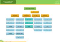 Free Organizational Charts Templates Org Chart Template
