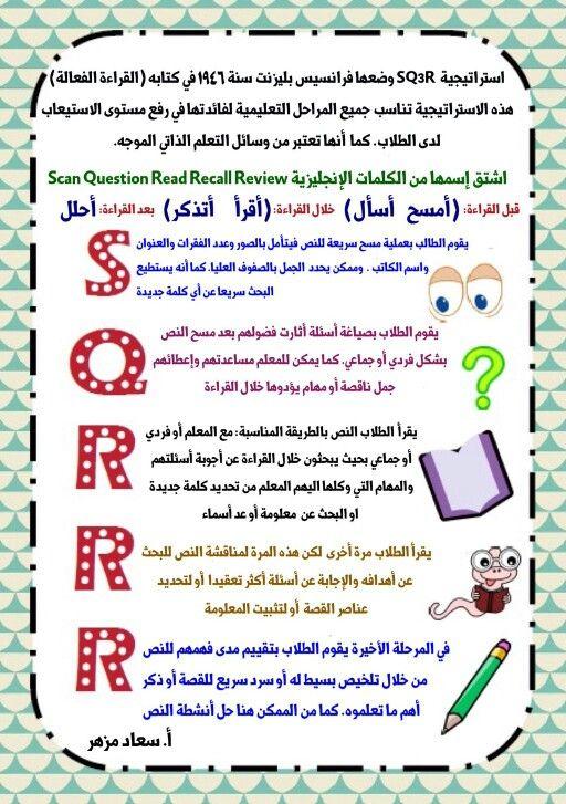 استراتيجية Sq3r للقراءة Learning Arabic Learning Strategies Learn Arabic Online