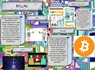 Bitcoin is a digital asset and a payment system invented by Satoshi Nakamoto. #glogster #glogpedia #bitcoin