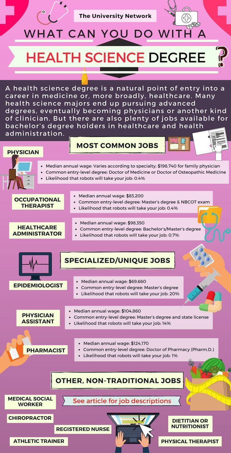 12 Jobs For Health Science Majors Healthcare