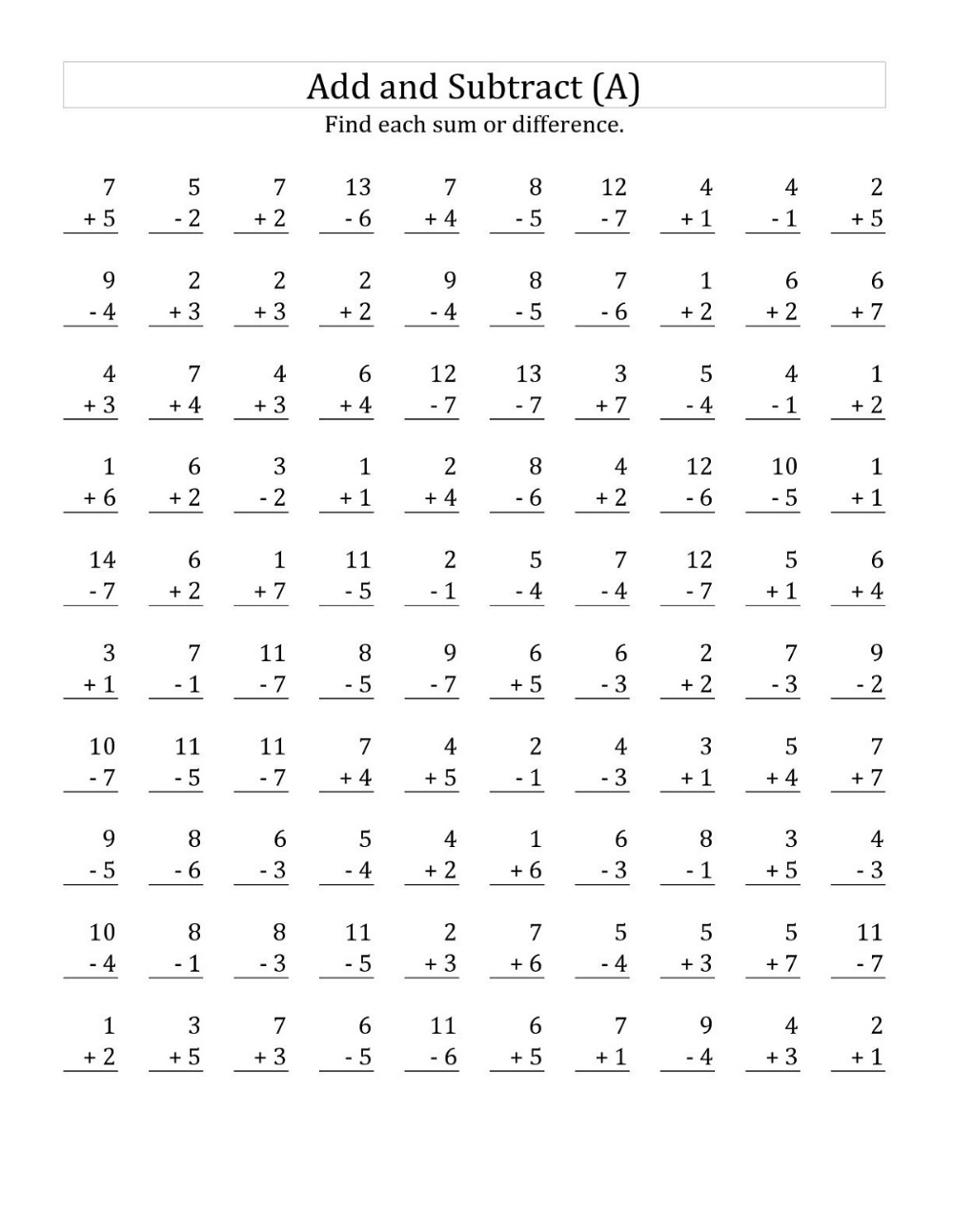 Pin auf Math