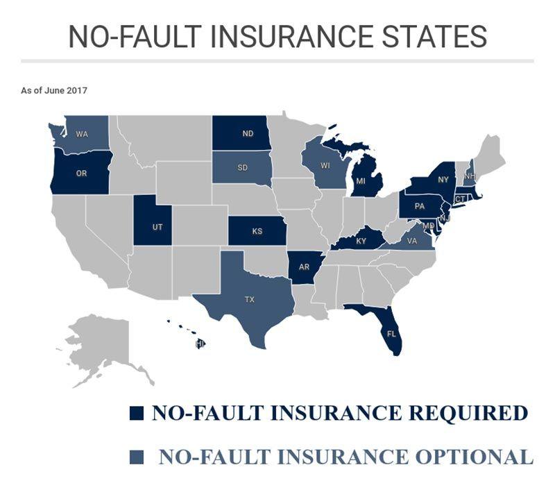 Nofault insurance faqs car insu rance insurance