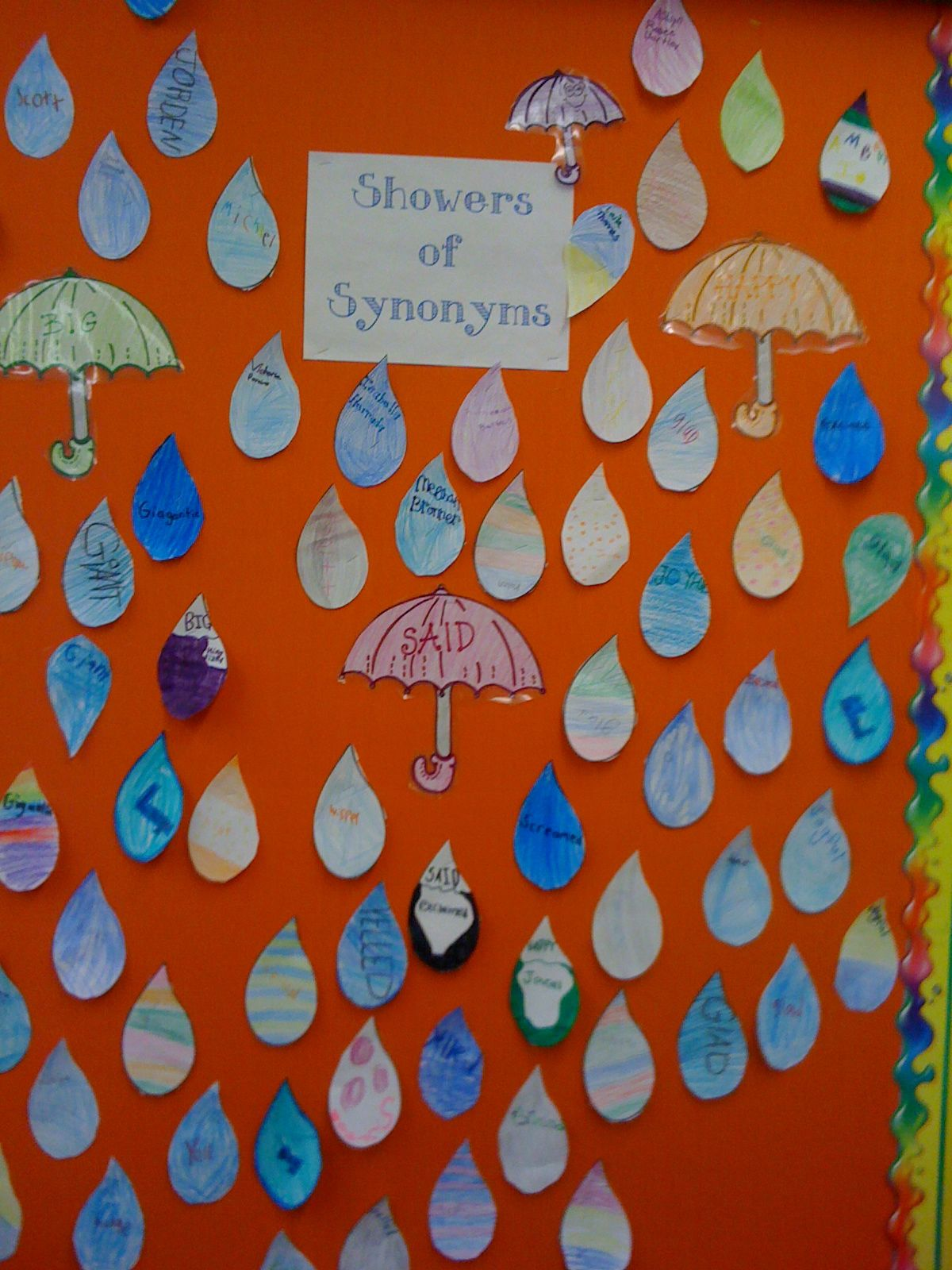 Showers of synonyms cute bulletin boards and displays for Coute synonyme