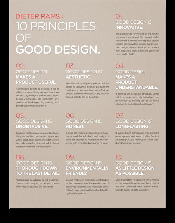 Dieter Rams 10 Principles Of Good Design Poster By Sanghyuk Moon
