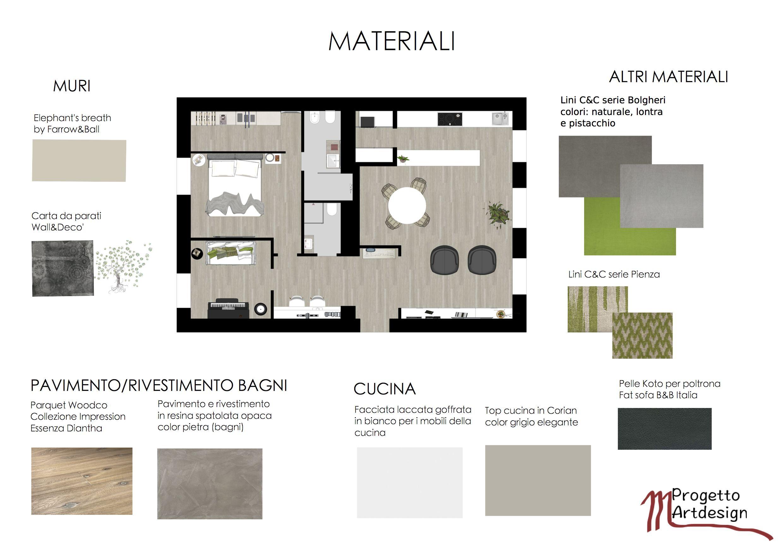 Corso Interior Design Livello Base Madeininterior It Progetto Di Marta Lunati Design Interior Design Architettura