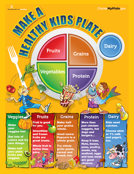 MyPlate Kids Color Handout Tearpad Kids nutrition