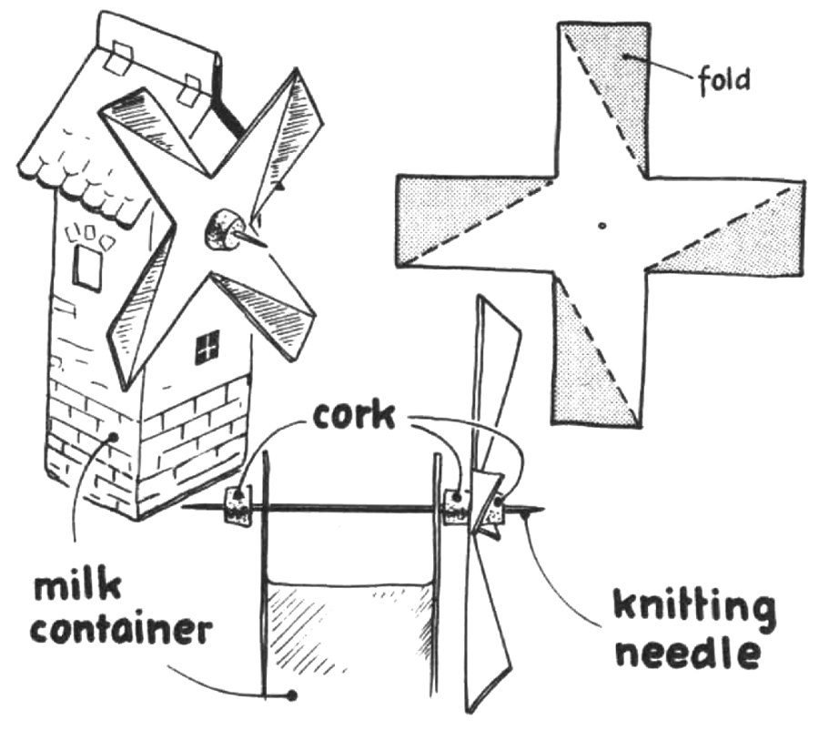 toy windmills diagram big 300x267 step make toy windmills from milk containers craft idea for