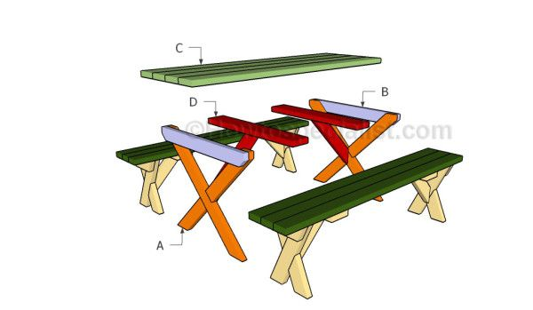 How To Build A Picnic Table With Separate Benches Build A Picnic