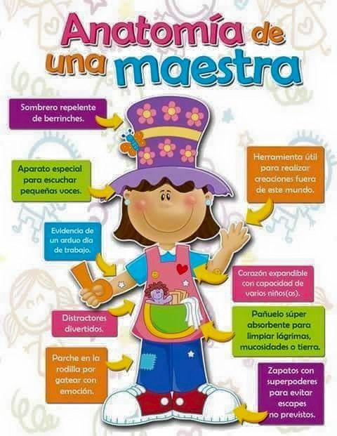 Anatomía de una maestra ~ Educación Preescolar | kinder | Pinterest ...
