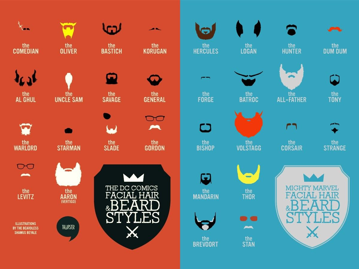 Beard Styles And Names 2015 Beard Styles Marvel The Warlord