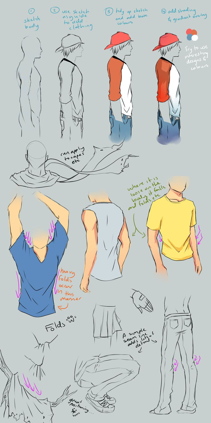 clothing tutorial by chi u on deviantart character design