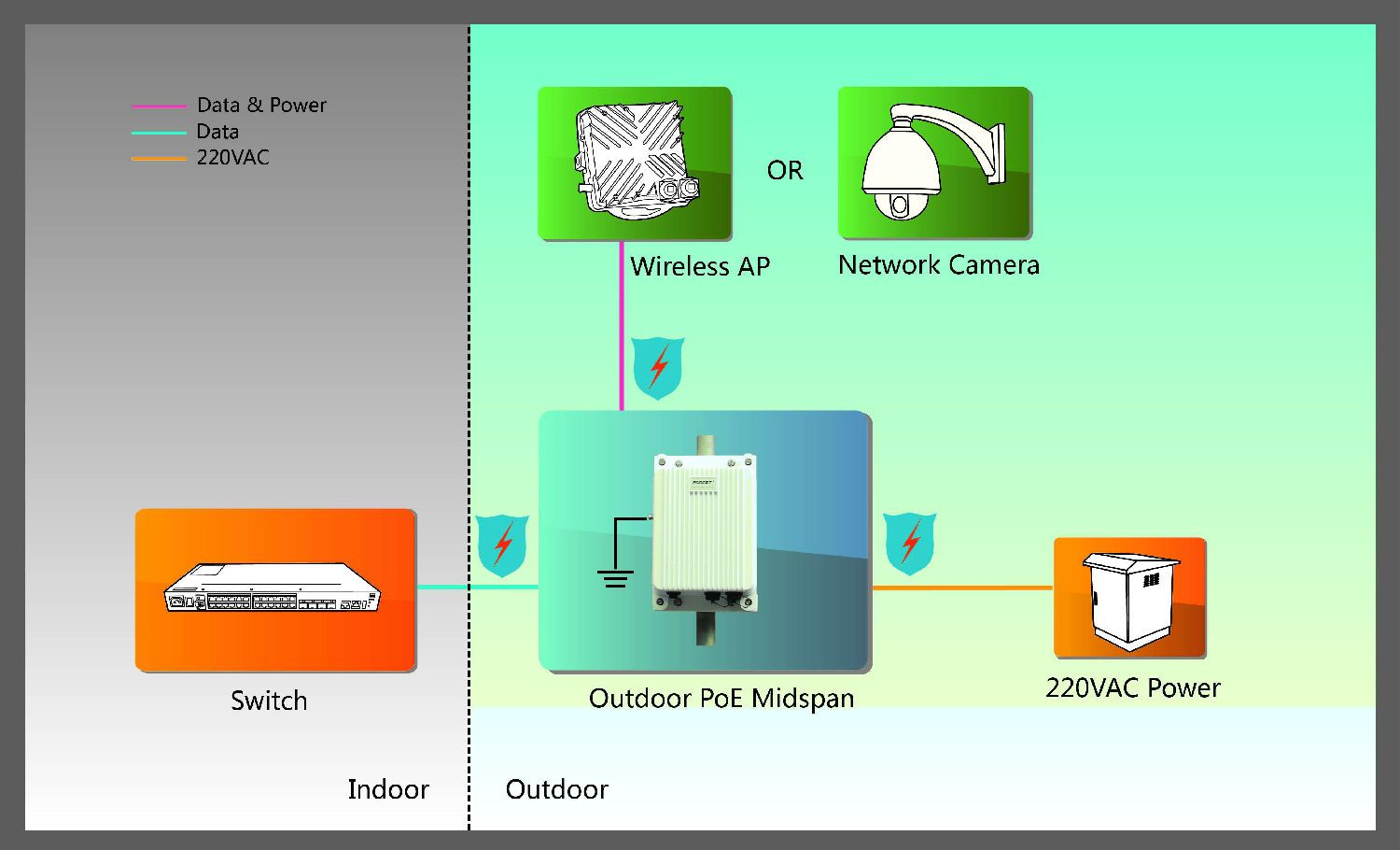 Outdoor PoE Injector Schematic Diagram   Outdoor, Indoor ... on coax power injector, wireless access point power injector, power injector for cisco network rack, power ethernet cable, ethernet poe injector, power on ethernet, power injector syringes,