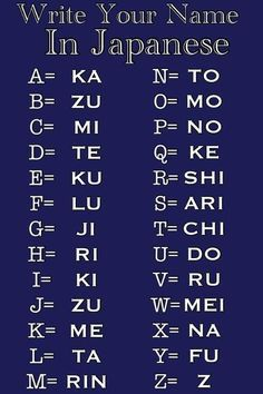 Japanese Alphabet Learn Japanese Words Sign Language Words Sign Language Alphabet