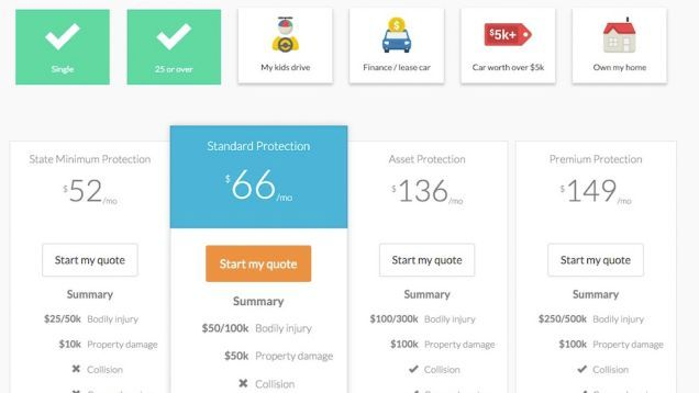 Insurify Makes Comparing Car Insurance Companies Simple And Easy
