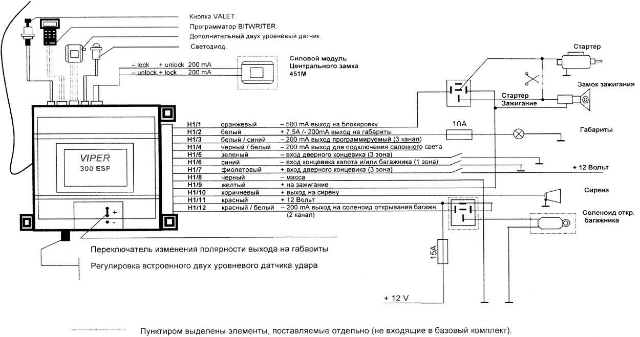 Viper 5101 Wiring Diagram Diagrams Schematics Tearing Bulldog Car New |  Viper alarm, Viper, DiagramPinterest