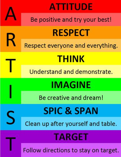Art Class Expectations