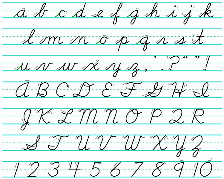 25+ best ideas about Cursive alphabet letters on Pinterest ...