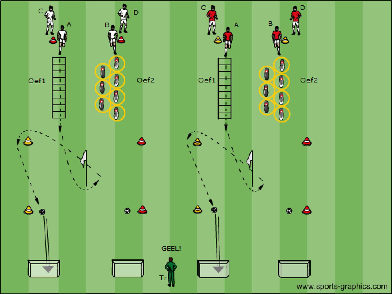 Best Soccer Drills For Beginners Futbol idmanları