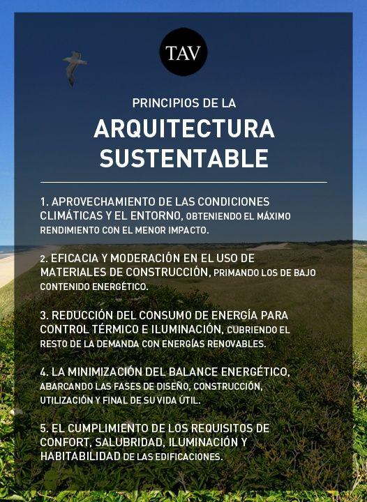 #arquitectura #sustentable #ecologia #reciclaje