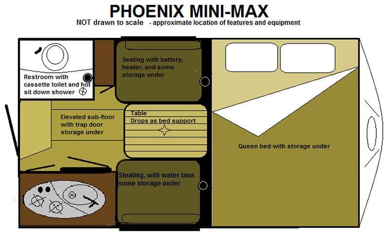 Phoenix Mini Max Floor Plan Evaluation Truck Camper Magazine