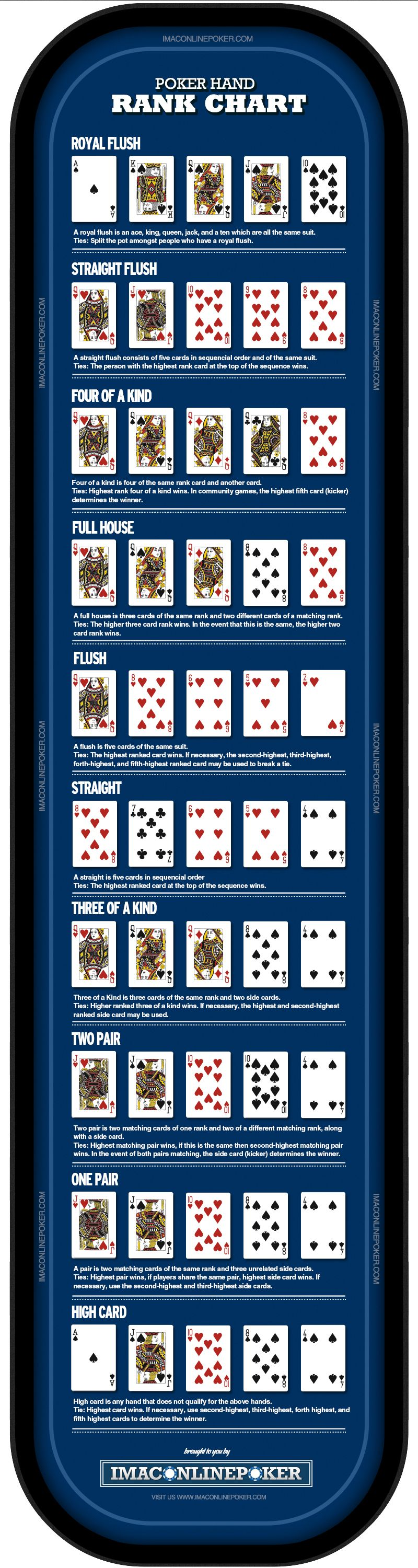 It is a picture of Sassy Printable Poker Hands