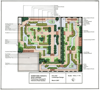 Green Roof Garden Plan