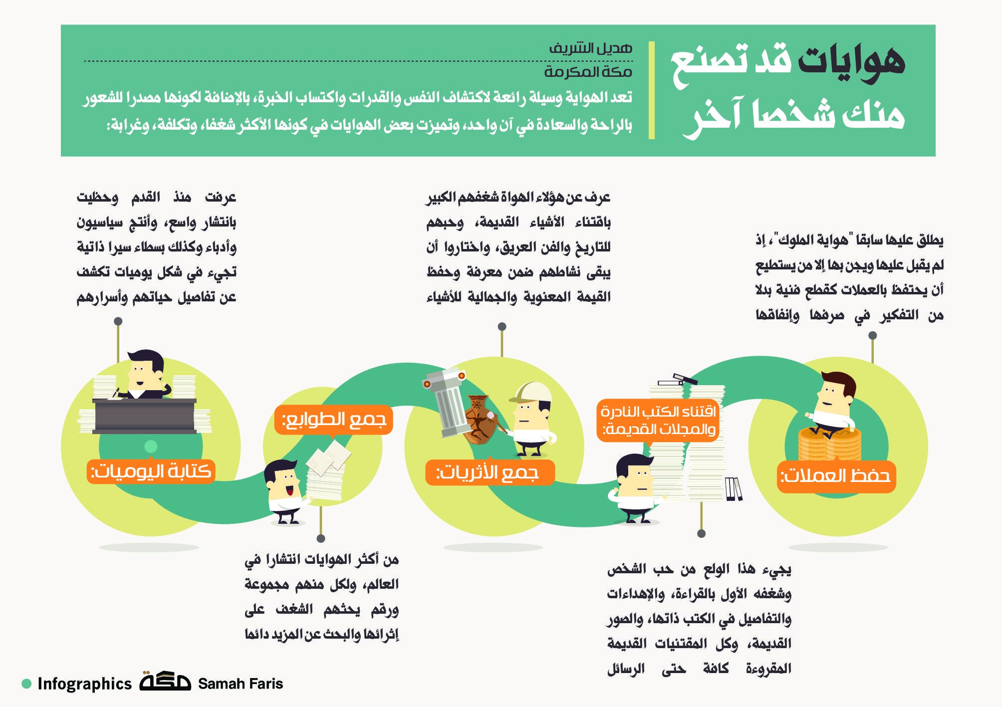 هوايات قد تصنع منك شخصا آخر صحيفة مكة انفوجرافيك قراءة Infographic Map Comics