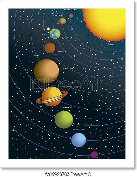 solar system vertical line pics about space - 451×581