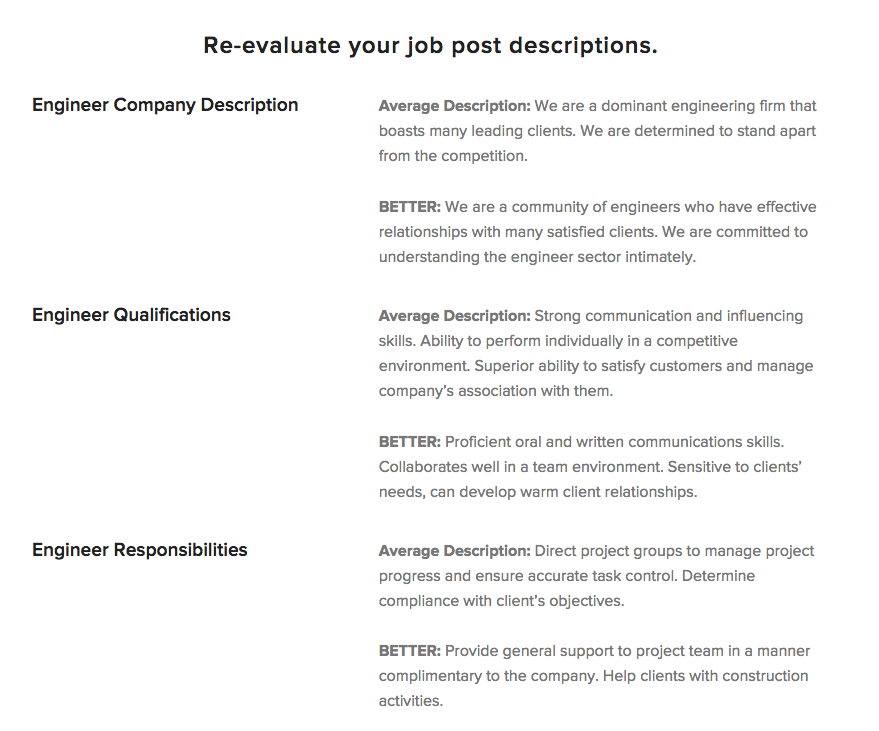 Better Job Descriptions  Career Advice    Job