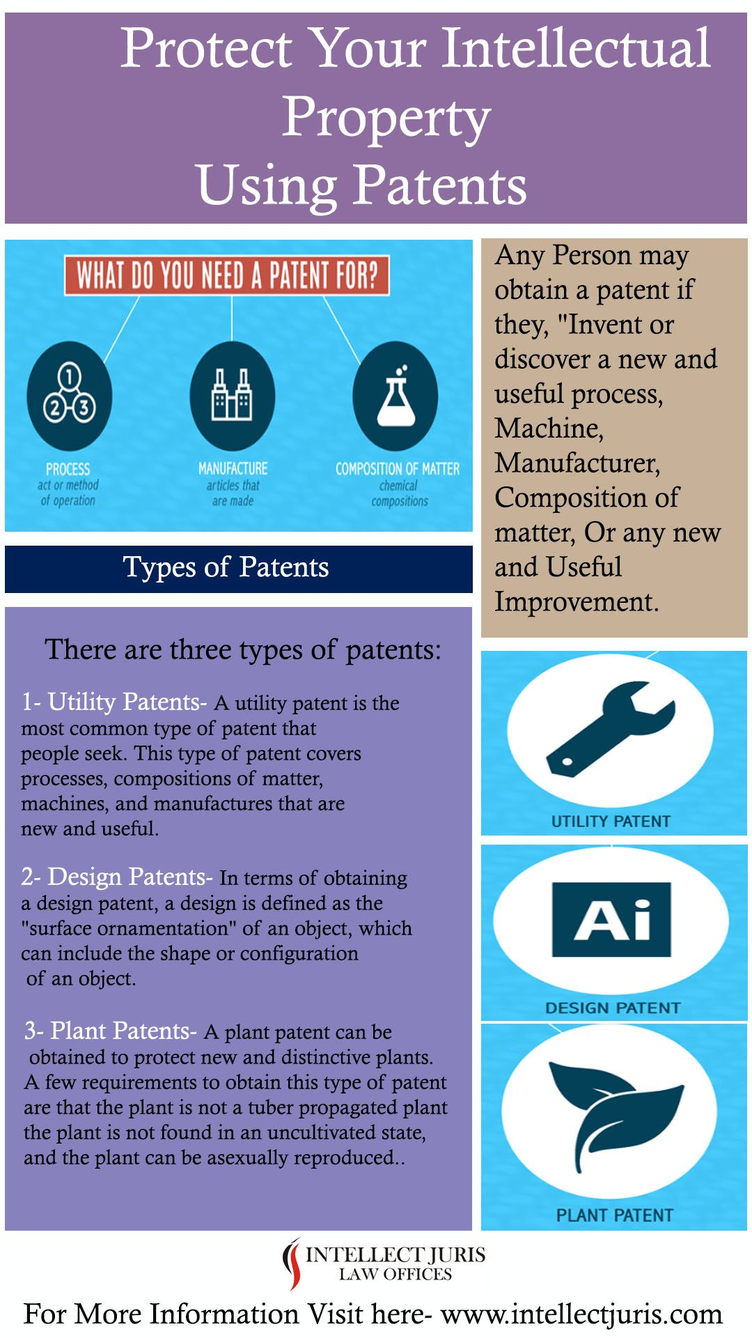 How To Protect Your Ip Using Intellectual Property Rights Patents