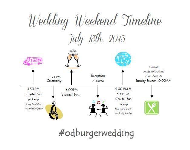 Wedding Guest Timeline